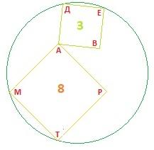 2 квадрата