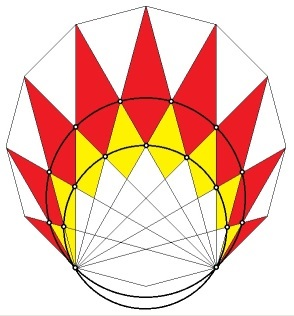 Двенадцатиугольник и два круга
