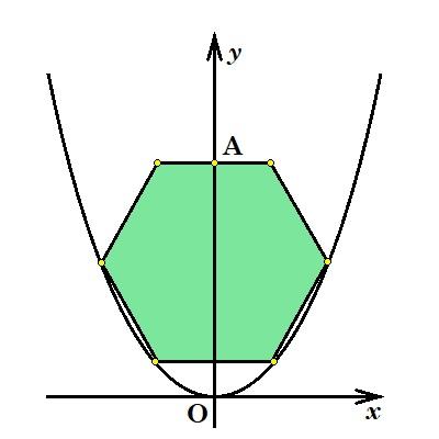 Шестиугольник и парабола