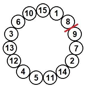 Числовые ожерелья