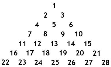 Числовая пирамида из натурального ряда