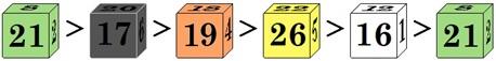 Нетранзитивные кубики