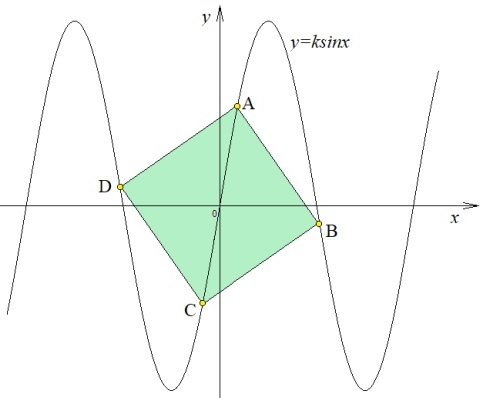 Квадраты и синусоида