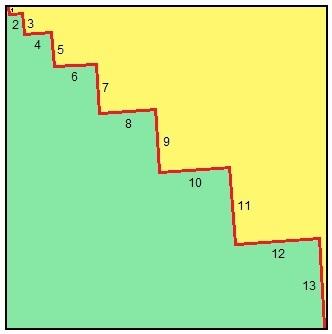 Ломаная в квадрате