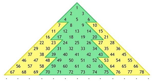 Пирамида из натурального ряда II